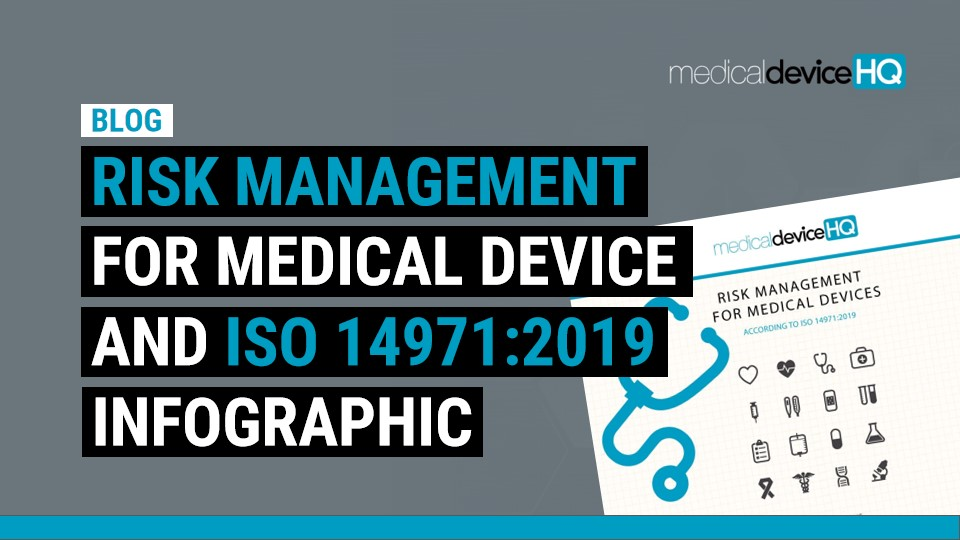 Risk management for medical device and ISO 14971:2019 infographic feature image