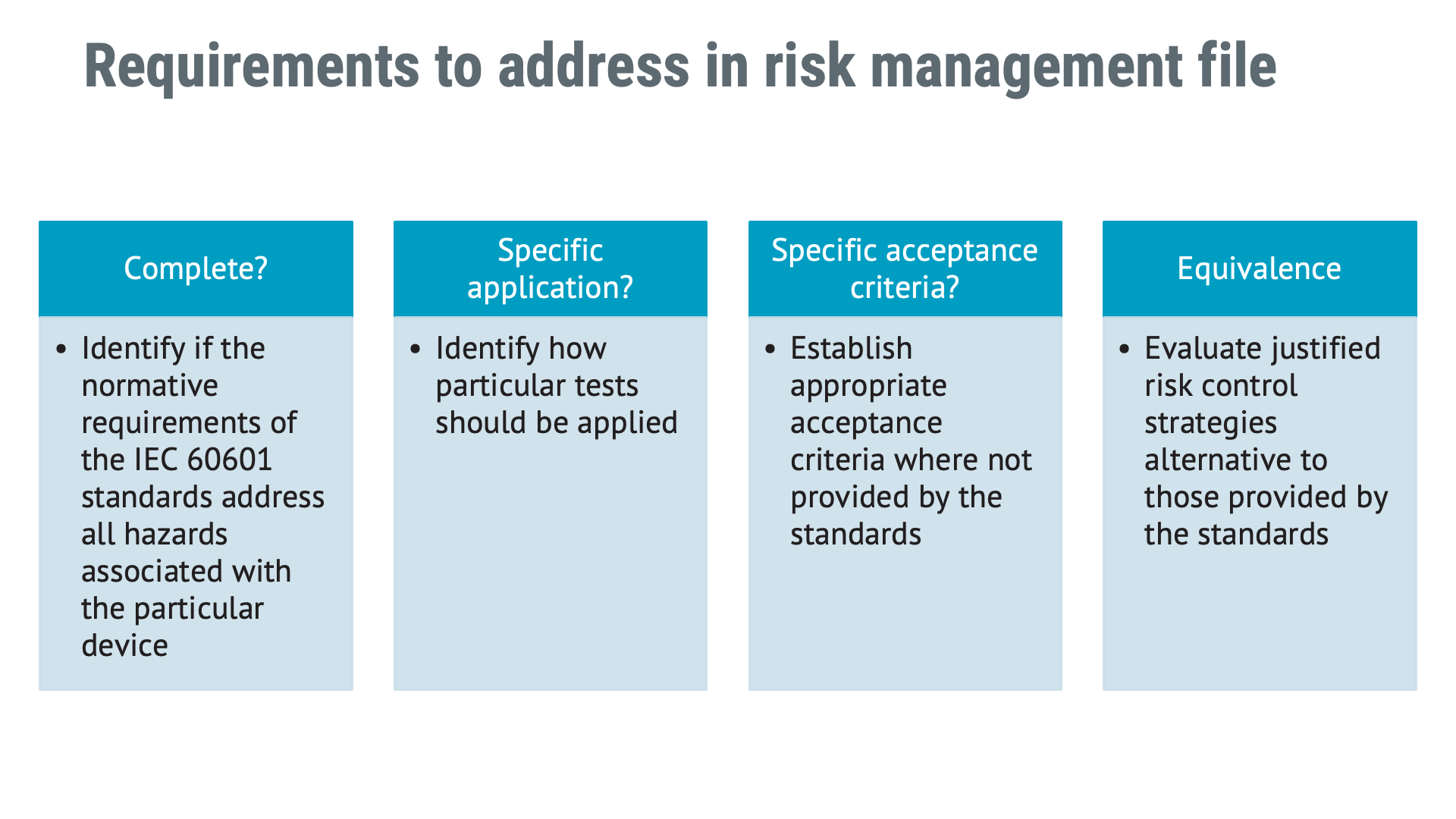Requirements to address in risk management