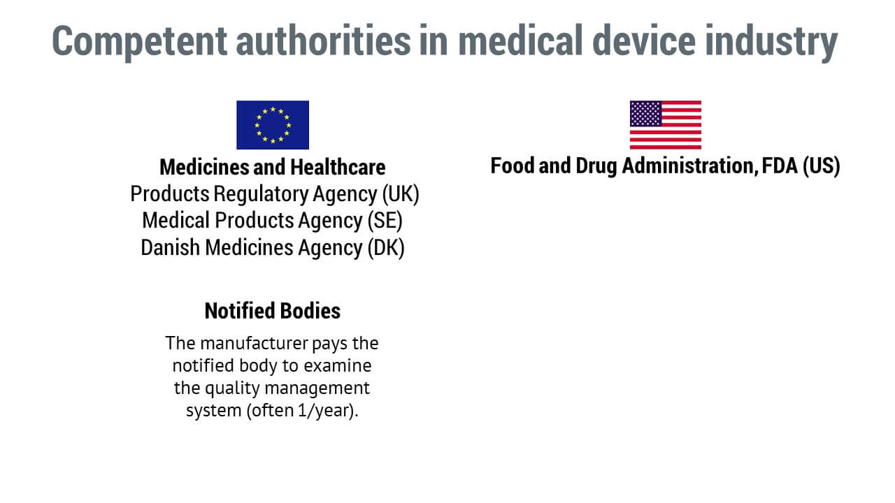 Competent authorities in medical device industry